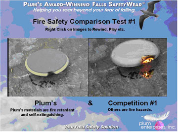 Plum's® ProtectaHip® Hip Protector Pads are Fire Retardant & Self-Extinguishing for Your Optimal Safety